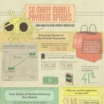 So Many Mobile Payment Options | Visual.ly | Banking channels | Scoop.it
