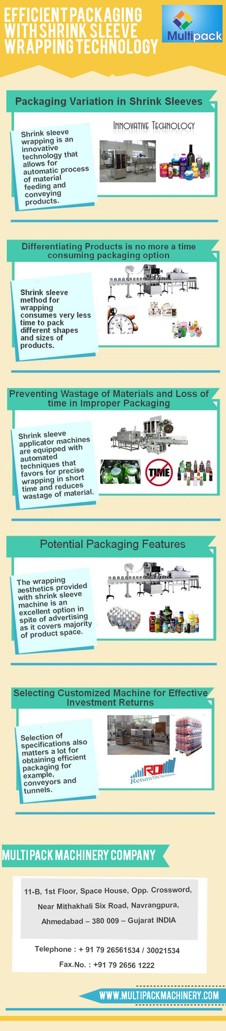 Efficient Packaging with Shrink Sleeve Wrapping Technology - www.multipackmachinery.com | Shrink Tunnel | Scoop.it