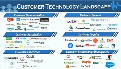 Understanding the Customer Technology Stack 2.0 - Prof | Designing  service | Scoop.it