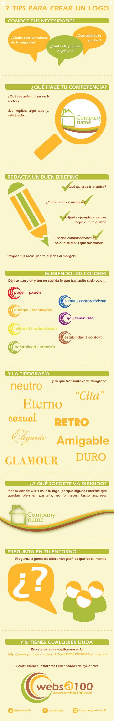 7 Tips para crear un buen logo | UDES & Educación | Scoop.it