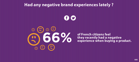 The French and their brands: a changing relationship | wearable and moving marketing | Scoop.it
