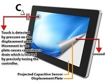 Touch International Unveils New Highly Advanced Projected Capacitive Touch ... - PR Web (press release) | The Meeddya Group | Scoop.it