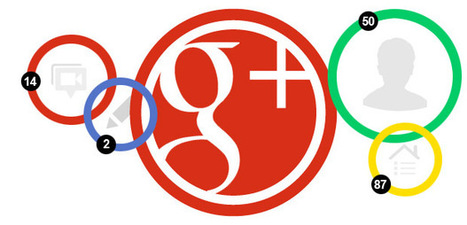 Google+: ecco le metriche che i Brand devono monitorare | Turismo&Territori in Rete | Scoop.it