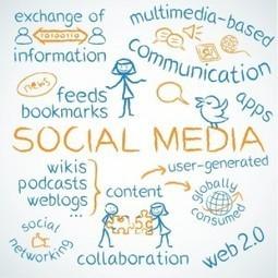 7 estrategias que tu startup debería utilizar en los Social Media   Valientes y Emprendedores   Scoop.it