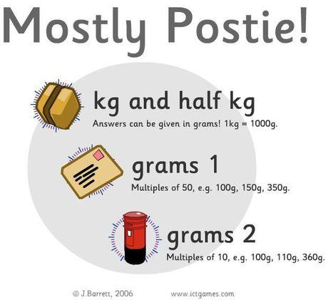 Mostly Postie | Adnoddau Mathemateg | Scoop.it