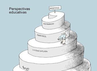 Edumorfosis: Del saber sobre las cosas, al accionar las nuevas cosas... | Las TIC y la Educación | Scoop.it