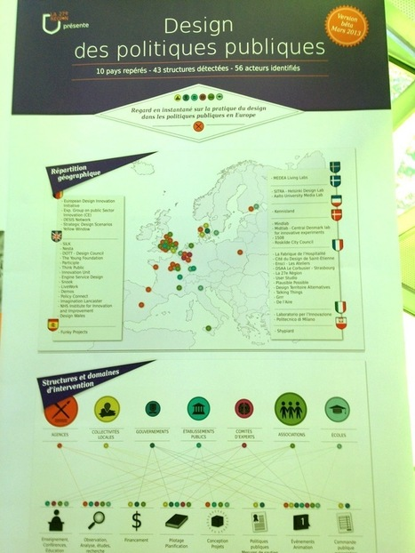7 défis pour le design des politiques publiques avec la 27e Région | Le BONHEUR comme indice d'épanouissement social et économique. | Scoop.it