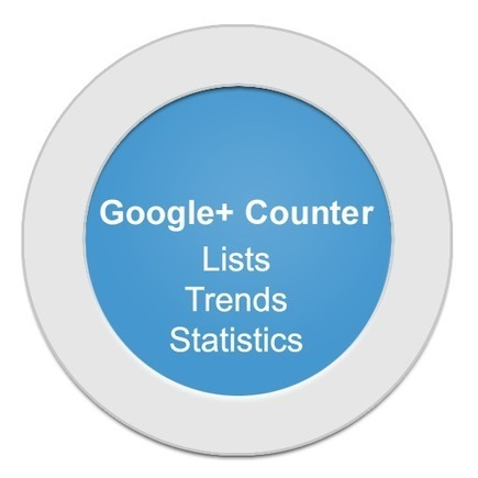 Top followed Ladies on Google+ | Google+ Counter | | GooglePlus Expertise | Scoop.it