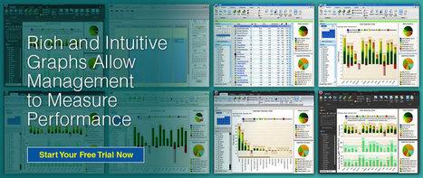 Employee Performance Measurement   Employee Monitor   Scoop.it