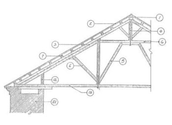 (FR) (EN) (PDF) - Illustrated English and French Old Carpentry Terminology - Roofs | François LeBlanc | Glossarissimo! | Scoop.it