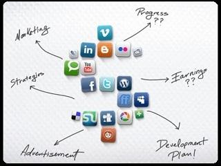Cómo posicionar una empresa en redes sociales  | Alto Nivel | Educación en las Nubes : Social Learning & U-learning | Scoop.it