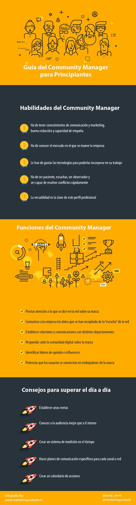 Qué es un Community Manager, qué hace y funciones. GUÍA | Noticias de Marketing Online - Marketing and Web | Scoop.it