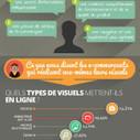 Importance des photos produits en E-commerce | Blog WP Inbound Marketing Leads | Scoop.it
