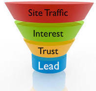 lead conversion and blogging | online marketing | online marketing | Scoop.it