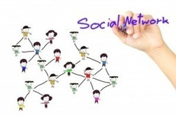How To Use Social Media To Promote Business the Right Way | 100% Organic Social Media | Scoop.it