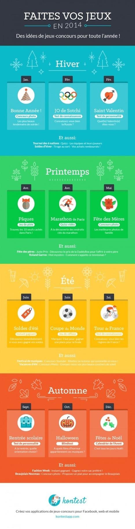 [Facebook] 20 Idées de Jeux-Concours pour animer votre page Facebook [Infographie] | Communication - Marketing - Web_Mode Pause | Scoop.it