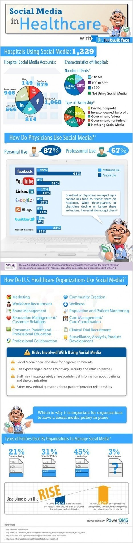 #SocialMedia en el sector Salud  #INFOGRAPHIC #infografia | Brújula Analógica-Digital. | Scoop.it