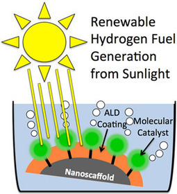 Nanoscale coatings improve stability and efficiency of devices for renewable fuel generation | Futuretronium Book | Scoop.it