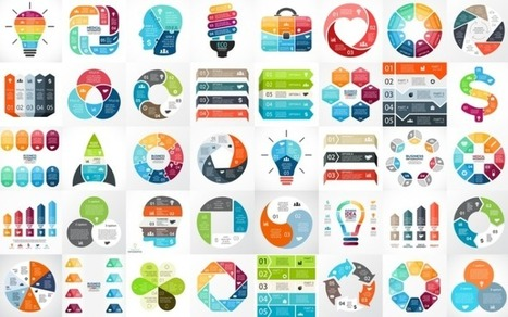 How to Make Beautiful and Effective Infographics | teaching with technology | Scoop.it