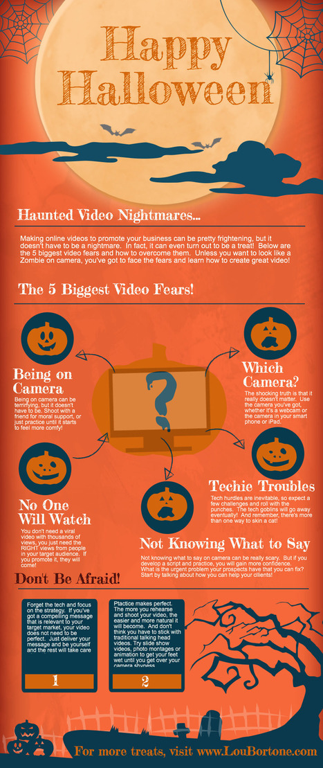 Videomarketing: ¿truco o trato? #infografia #infographic #marketing | Seo, Social Media Marketing | Scoop.it