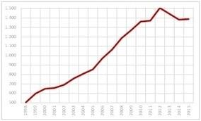 El Impuesto Especial sobre la Electricidad: un recargo anacrónico y desvirtuado que nos cuesta 1.400 millones | El autoconsumo es el futuro energético | Scoop.it