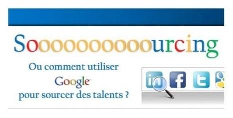 Recrutement Médias Sociaux | Recherche de candidats sur Google | RH et                                                                                            recrutement | Scoop.it