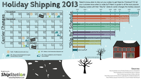 This Guide to Holiday Shipping Cutoffs Ensures Your Gifts Are on Time - Lifehacker | Healthy Living | Scoop.it
