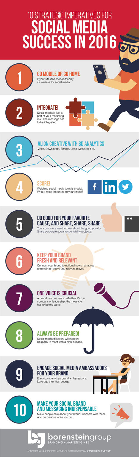 10 estrategias imprescindibles para el éxito en Redes Sociales #infografia #socialmedia | MediosSociales | Scoop.it