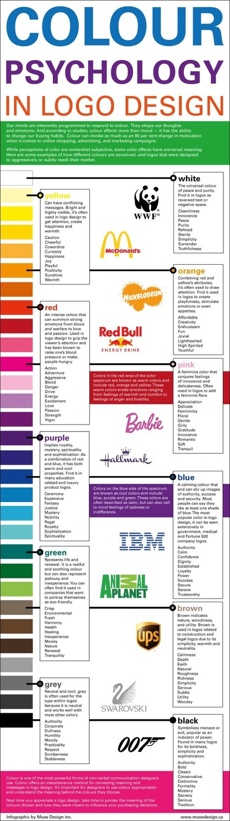 Lessons In Cool Color Psychology From Power Logo Designs [Infographic] | Design Revolution | Scoop.it