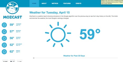 MozCast - The Google Algorithm Weather Report | Web design et bonnes pratiques | Scoop.it