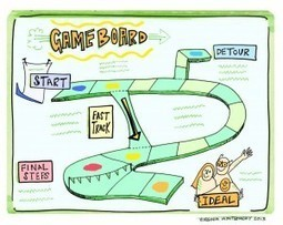 Use Game Boards for Collaborative Process Design | ImageThink | Graphic facilitation | Scoop.it