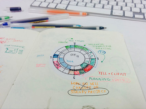 Visual planning for designers - InVision Blog | Graphic Facilitation and Sketchnoting | Scoop.it