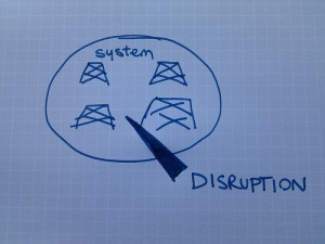 Real disruption is here in mobile. And it's growing | Educación a Distancia y TIC | Scoop.it