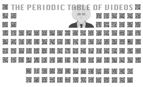 Periodic Table of QR codes | Flickr : partage de photos ! | QR Codes in K-12 Education | Scoop.it