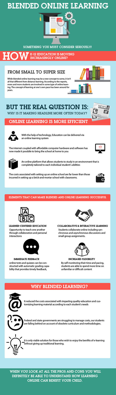 Why Belended Online Learning | Infographics | K-12 Online Education | Scoop.it