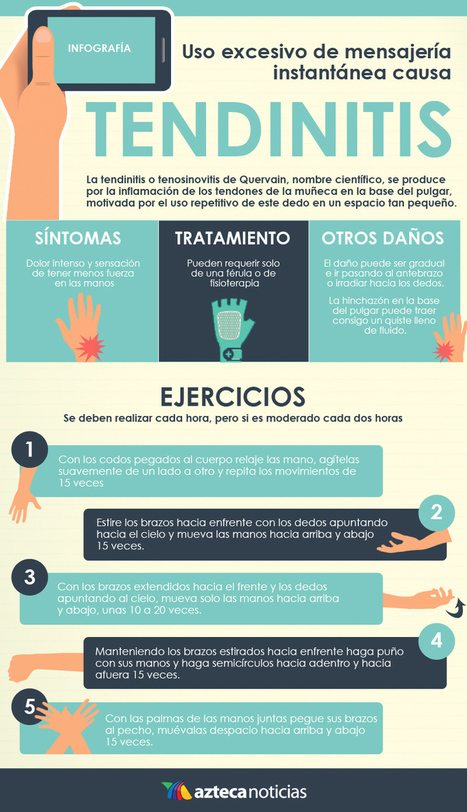 Tendinitis por WhatsApp #infografia #infographic #health | Aprendiendoaenseñar | Scoop.it