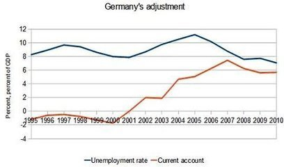 Germans and Aliens | ECONOMY & Transparency | Scoop.it