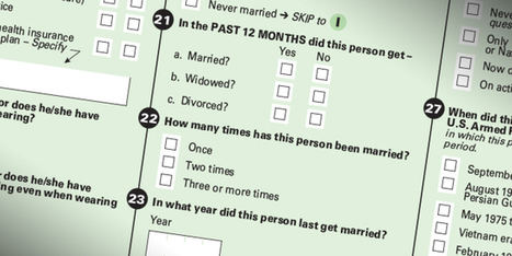 Census Bureau proposes dropping some marriage and divorce questions | Healthy Marriage Links and Clips | Scoop.it