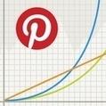 Les tendances 2013 de Pinterest - (2013TopPins) | Politique, Economie & Social - France & International | Scoop.it