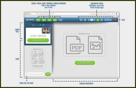 actisto, una nueva forma de hacer videollamadas web, compartiendo también documentos y pantalla | Recull diari | Scoop.it