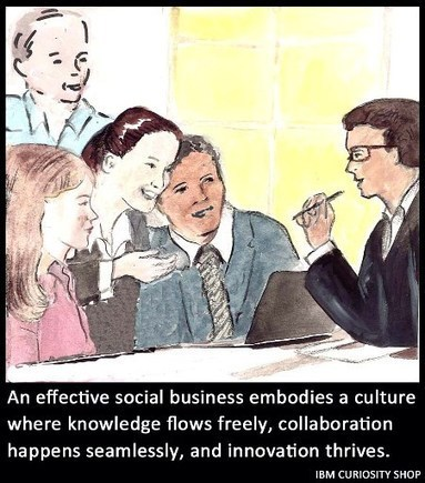 How Culture Can Impact the Success of a Social Business | Knowledge Managment | Scoop.it