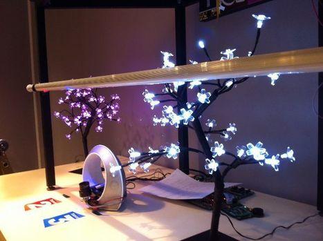 Internet des objets : 9 innovations présentées par France TV (LeWeb12) | Radio 2.0 (En & Fr) | Scoop.it