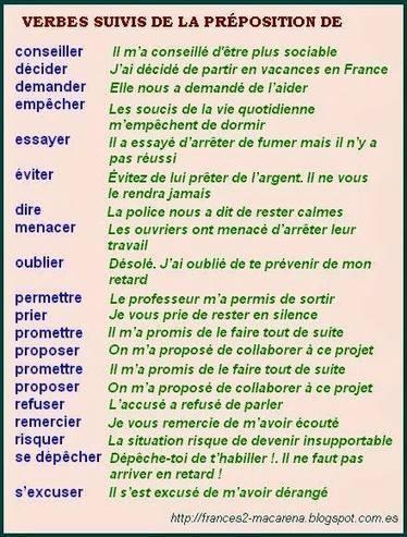 """Verbes suivis de la préposition """"de""""   Grammaire et Orthographe   Scoop.it"""