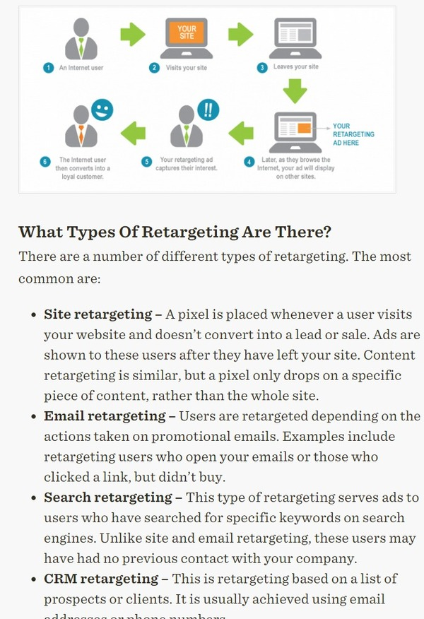 What are the Types of Retargeting? - TechWyse | The Marketing Technology Alert | Scoop.it