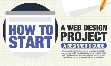 How to Start a Web Design Project #infographic | My Blog 2014 | Scoop.it