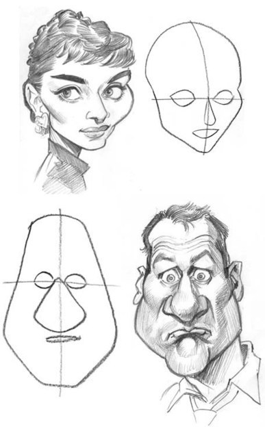 How to Draw Caricatures: The 5 Shapes | Drawing and Painting Tutorials | Scoop.it