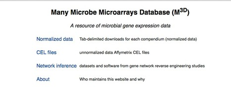 M3D: A Many Microbe Microarrays Database | bioinformatics-databases | Scoop.it