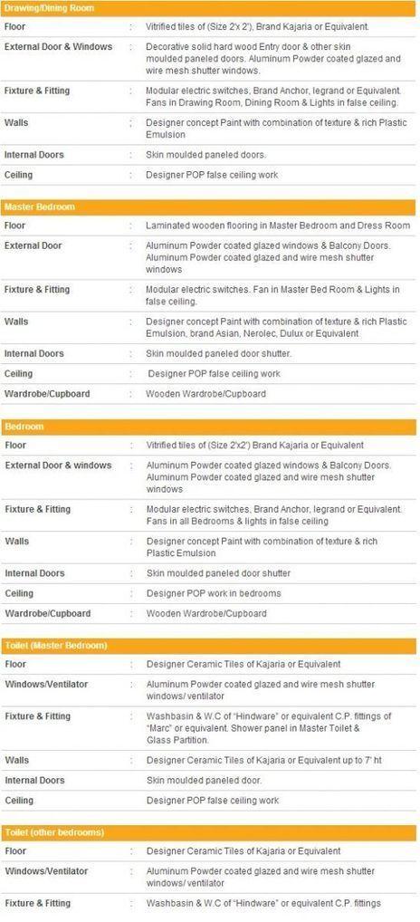 Prateek Wisteria - Sector 77 Noida 2,3,4 BHK Apartments Price | crcking | Scoop.it