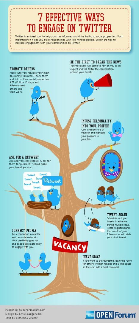 7 Effective Ways to Engage on Twitter | 3D Virt... | Blended Learning | Scoop.it