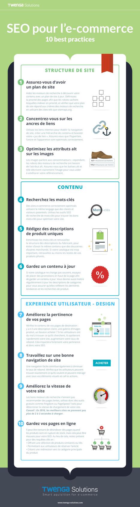 [Infographie] 10 conseils pour améliorer le SEO de votre site e-commerce | SEO SEA SEM - Référencement Naturel & Payant | Scoop.it